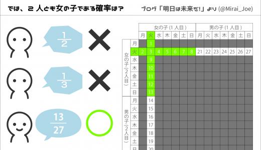 数学クイズ「火曜日に生まれた少女」がめっちゃ面白い!世界最高の確率問題だ!
